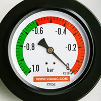 Circuit gauge